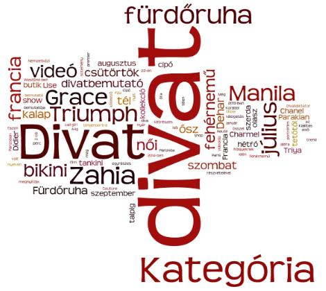 Divat oldalak – 2013 és 2014