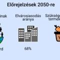 Lesz-e még mit enni 2050-ben?