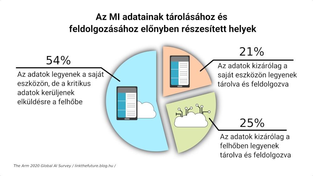 01-mi-adatok_tarolasa-feldolgozasa.jpg