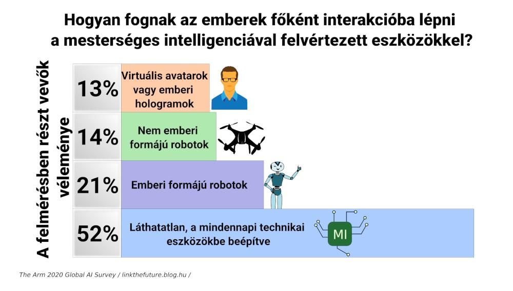 03-ember-mi-interakcio.jpg