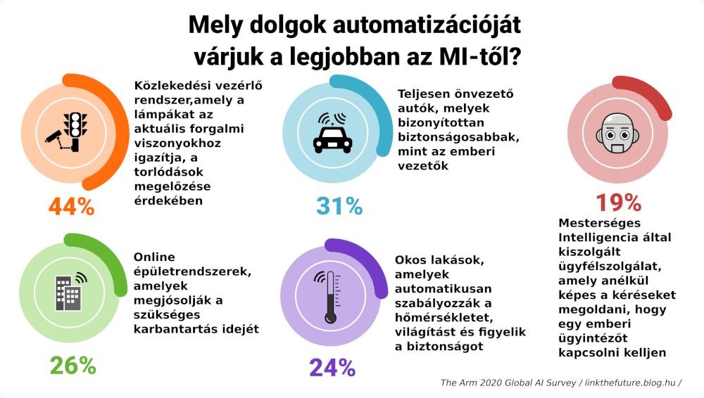 04-mi-automatizacio-vart.jpg