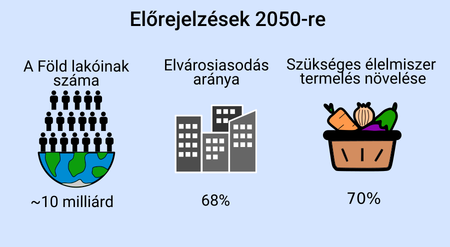 2050-infografika.png