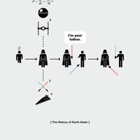 History of akármi