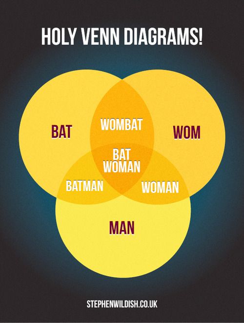 holy_venn_diagrams.jpg