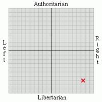 Politikai nézetek