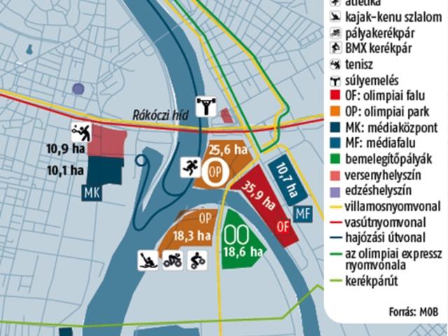 Budapesten lesz a 33. Olimpia?