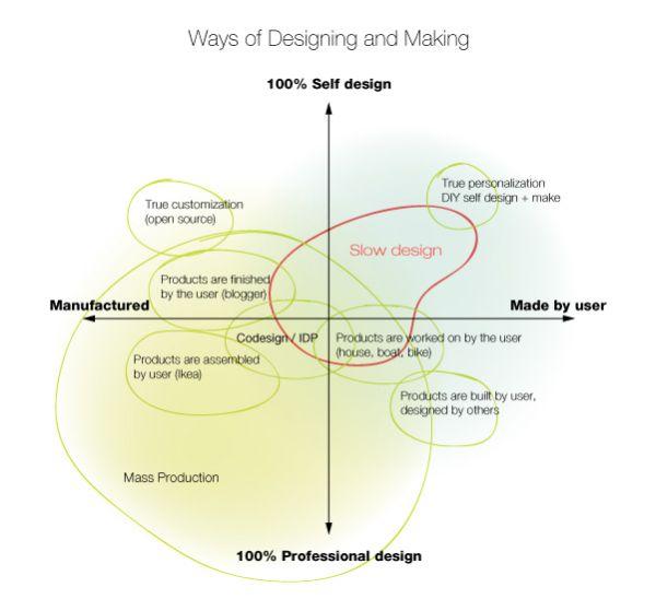 ways_of_making_04_o_600.jpg