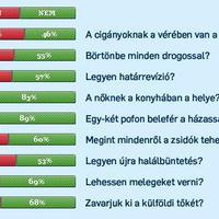 Mind meg fogunk halni, ha nem szavazunk az SZDSZ-re!