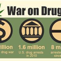 Mire jó a drog elleni háború?
