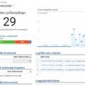 Te méred a forgalmat az oldaladon? Google Analytics, a kötelező kör: telepítési útmutató