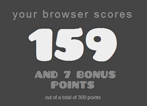 HTML5 test score