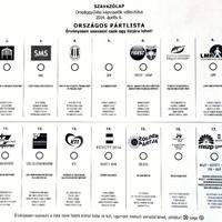 Kamupártok: kis fantáziával megint lenyúlhatják a százmilliós kampánytámogatást