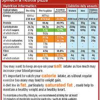 10 tipp az egészséges étkezéshez 5. - Ha van rajta cimke ne edd meg