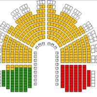Hárompárti parlament, fideszes kétharmad
