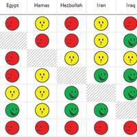 Közel-keleti kirakós: ki kinek a barátja és gyűlölt ellensége?