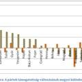Jobbik-válságrégiók, baloldalibb nagyvárosok – a választási eredmények tanulságai