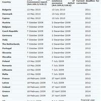A túlzott deficit és az elmúlt nyolc év