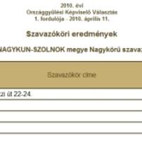 Valasztas.hu: még egy kudarc