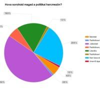 Elfogyott a Fidesz-többség – A Mandiner olvasói 2012-ben II.