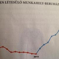 A 7 legnagyobb bukás az önkormányzati választáson