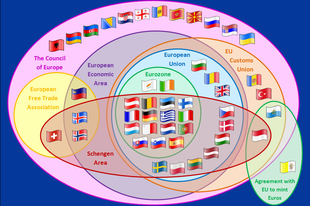 Eurodiagram