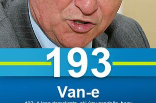 192 +1 igaz demokrata Gyurcsányért, a Köztársaságért