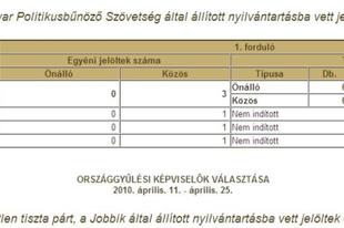Valasztas.hu: csúnya, drága és törékeny