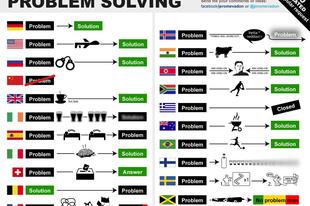 Így oldd meg a problémádat – nemzetközi zsebkiadás