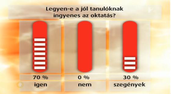 Mokka_oktatas_igen_nem_szegenyek.png
