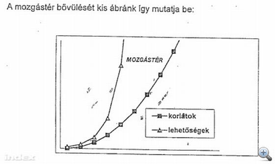 Matolcsy_mozgaster_bovulese_kis_abrank.png
