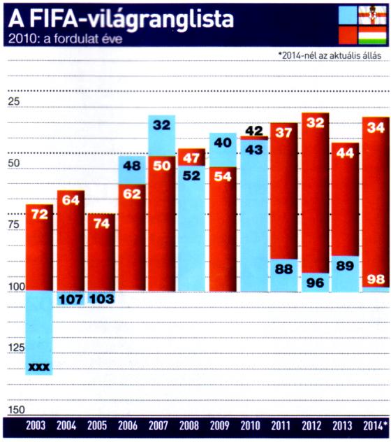 magyarorszag_eszak-irorszag_infografika.png