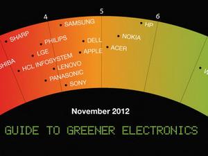 Egyre zöldebb a Sony (X)
