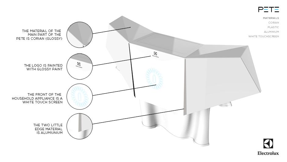 ElectroluxDesignLab_KovacsApor_PETE_design041.jpg