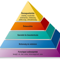 A magyar piramis