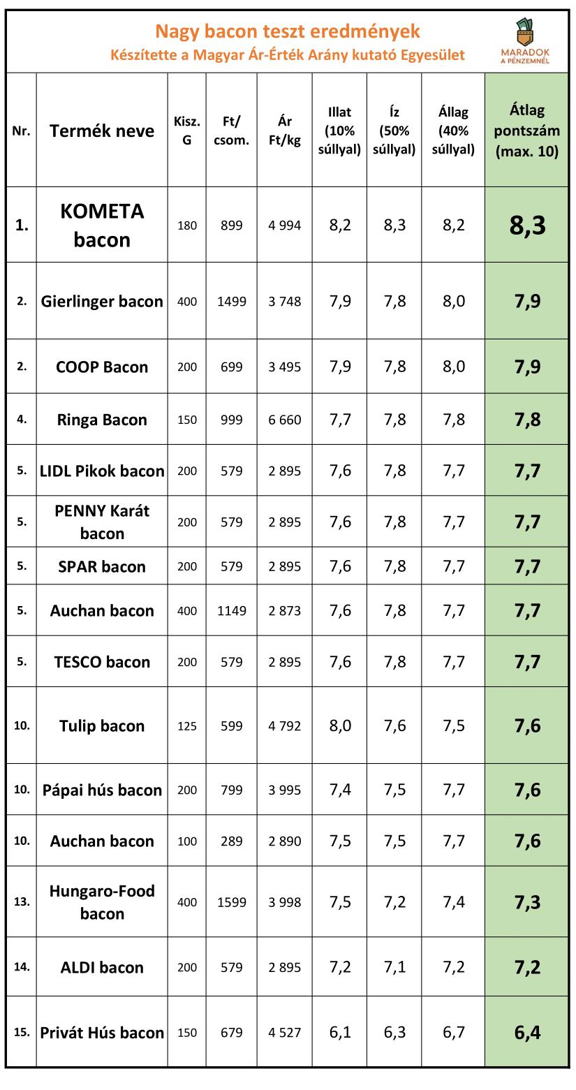 szeletelt_bacon-1_1.png