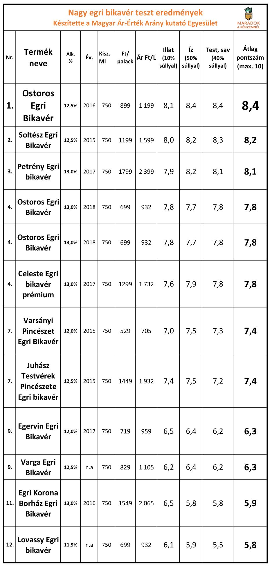 egri_bikaver_teszt-1_1.png
