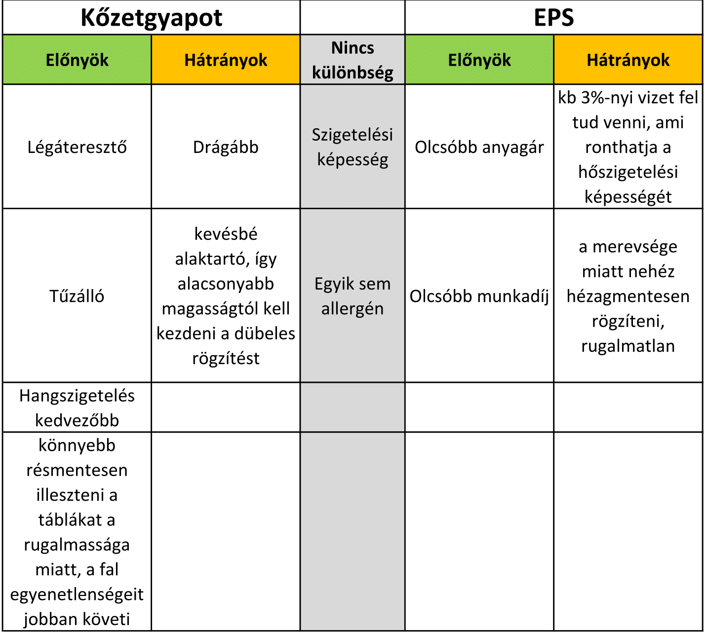 eps_vs_gyapot-1_1.png