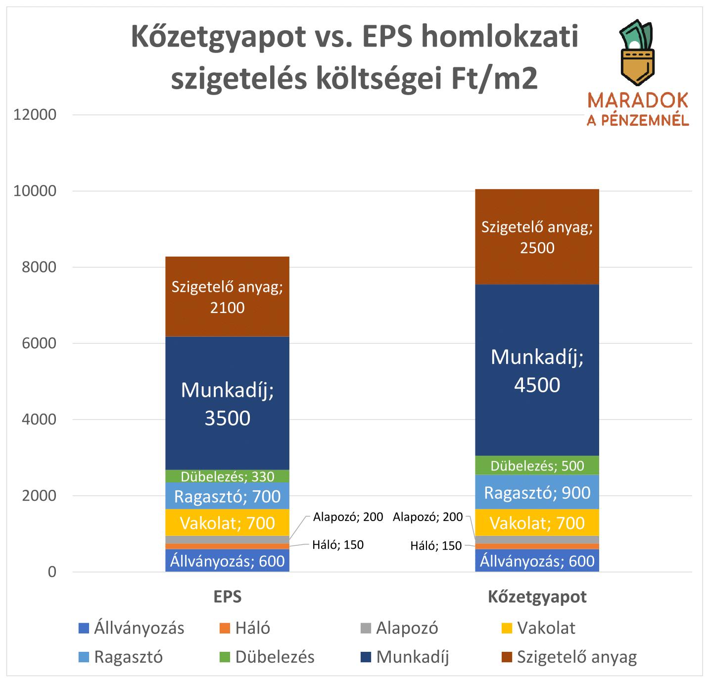 eps_vs_gyapot-31.png