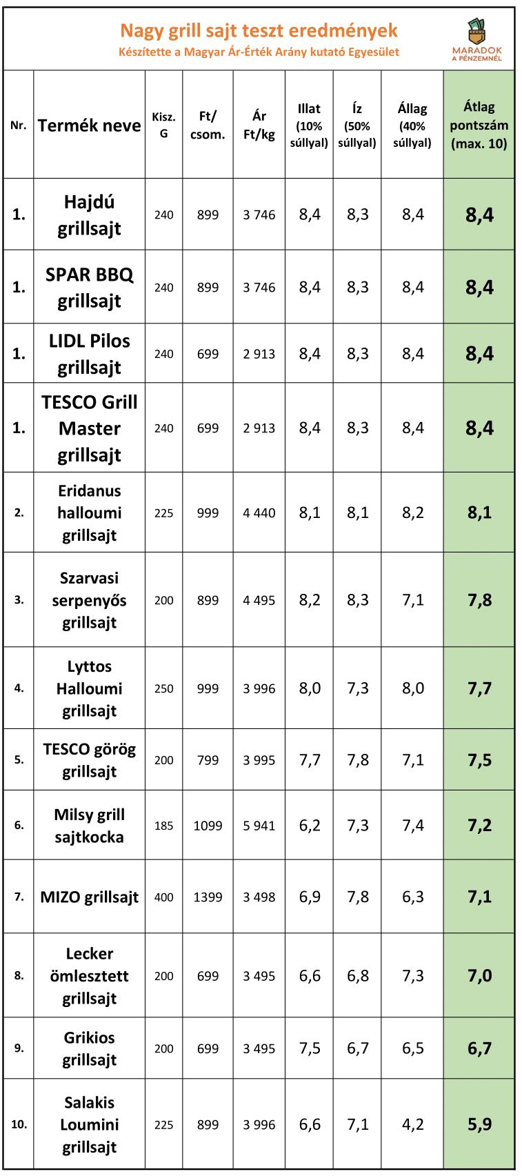 grillsajt_teszt-1_2.png