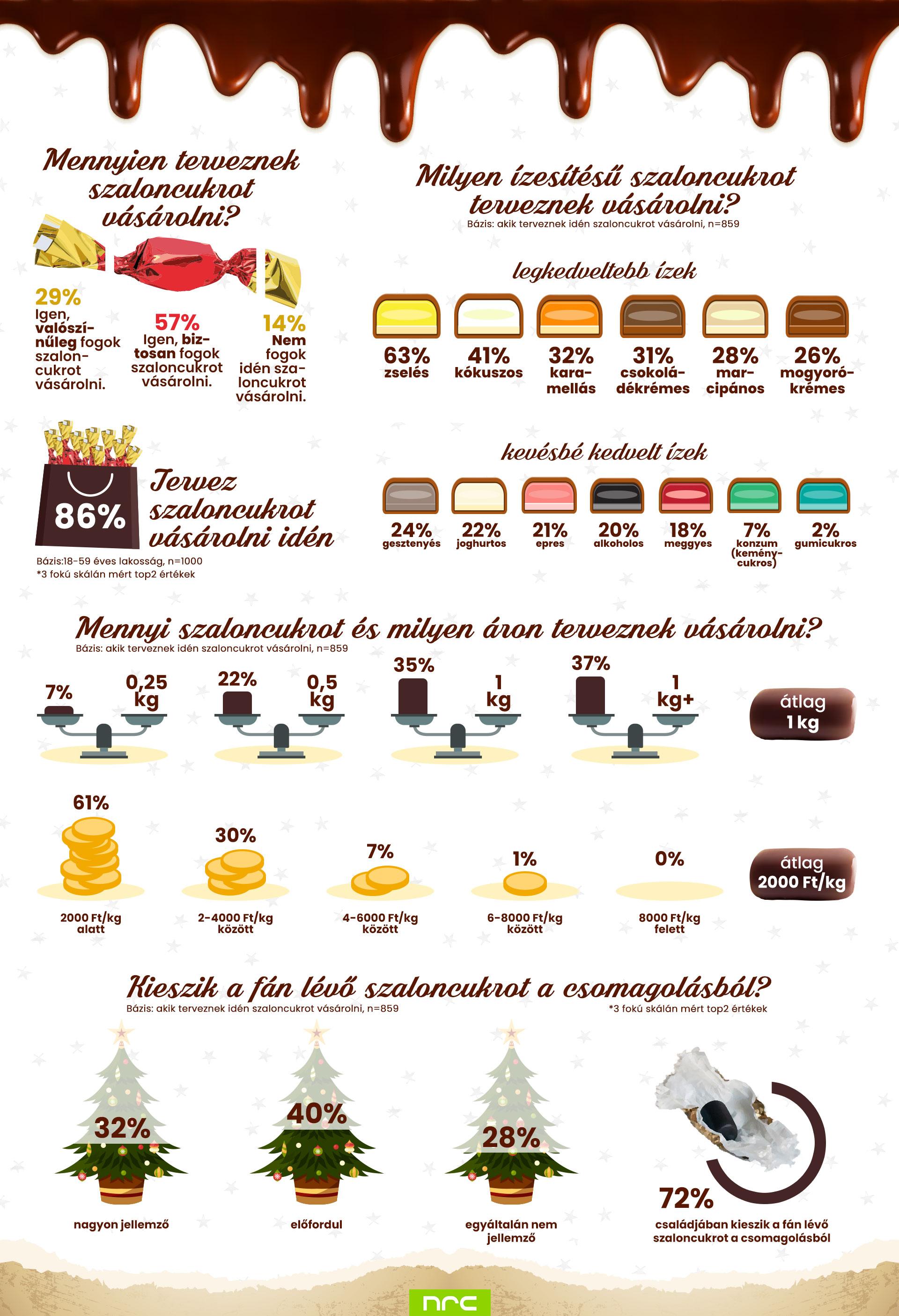 hunbisco_nrc_omnibusz_infografika.jpg