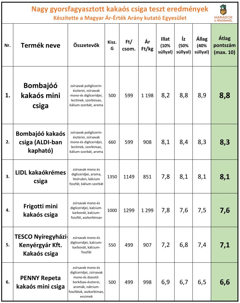 kakaos_csiga_teszt-1_1.png