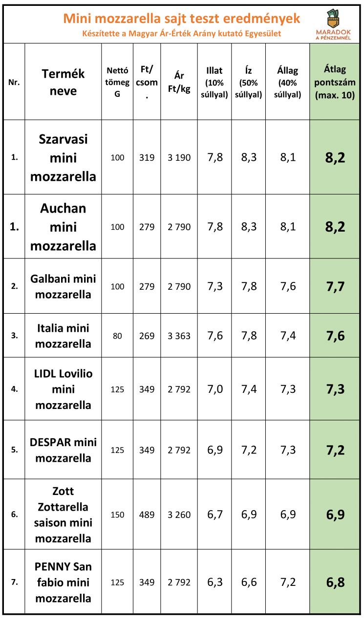 mozzarella-1.png
