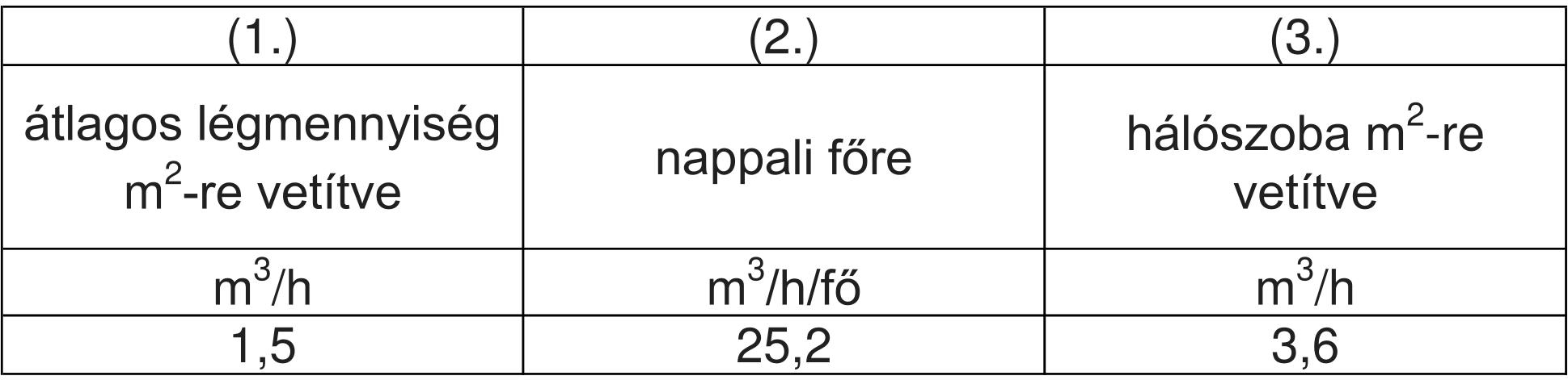 munkafuzet2-1_1.png