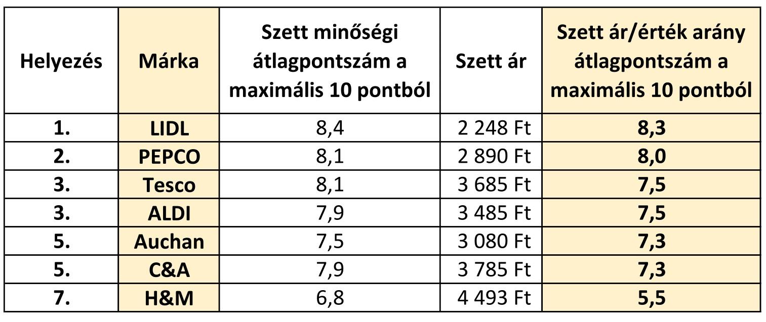 osszesites-1_1.jpg