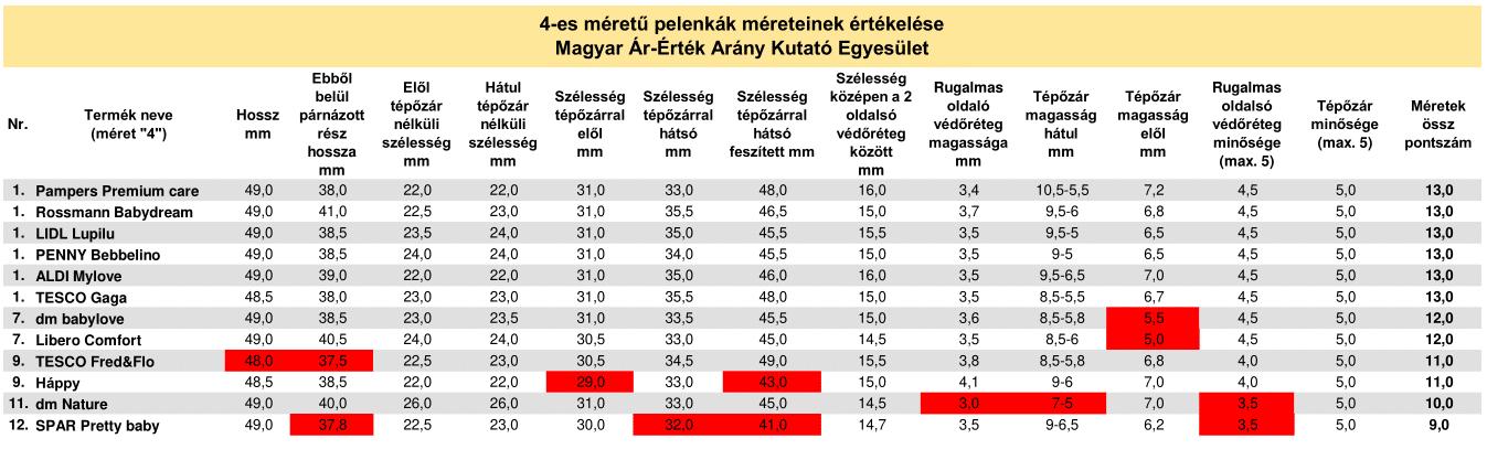 pelenka_meretek-1_1.png
