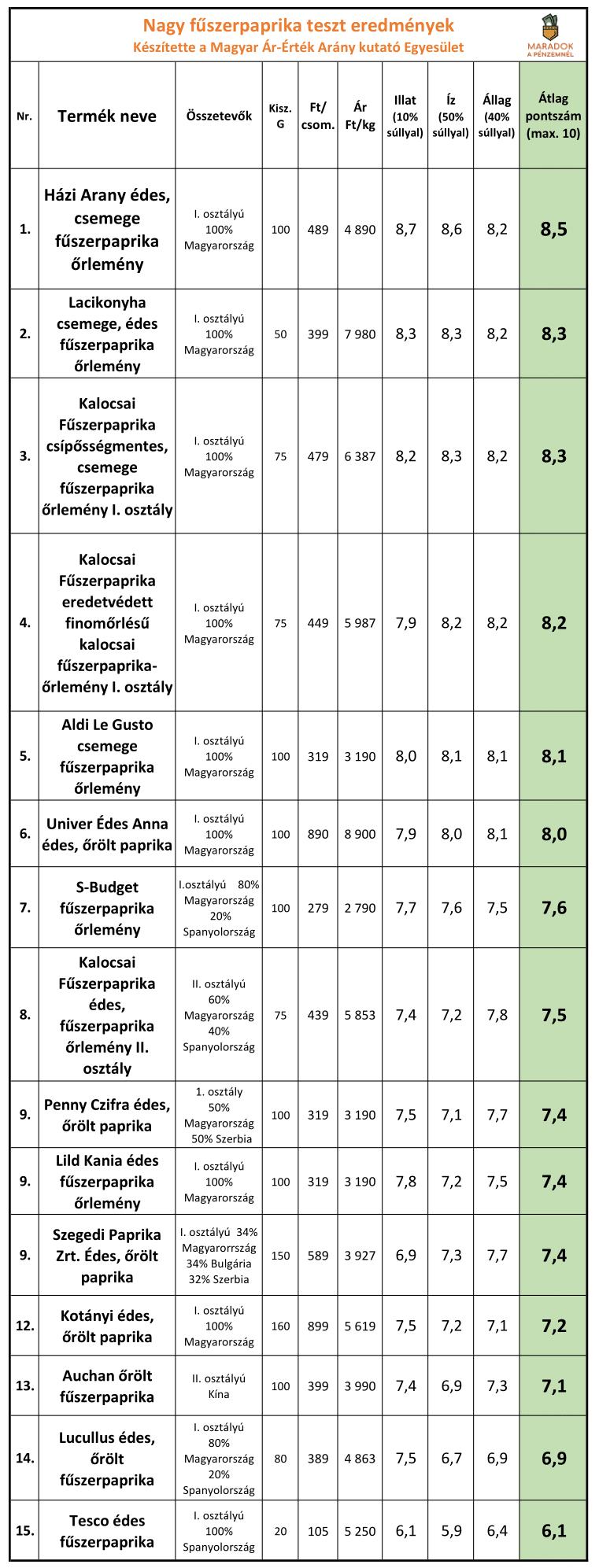 pirospaprika_teszt-1_1.png