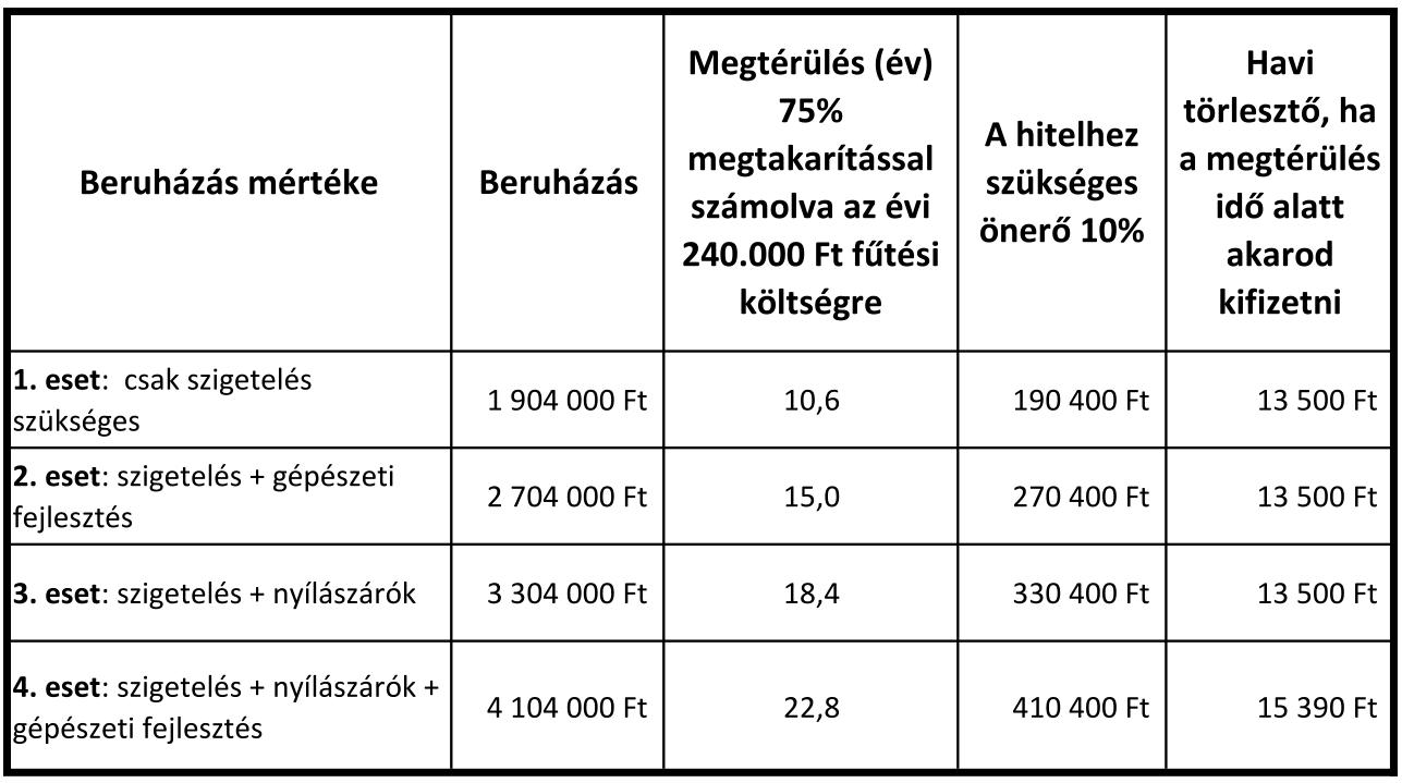 szigeteles_megterules2-1_1.png