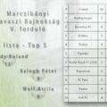 Tavaszi Bajnokság V. forduló