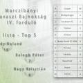 Tavaszi Bajnokság IV. forduló