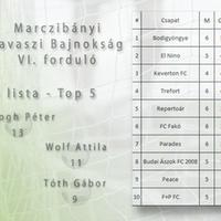 Tavaszi Bajnokság VI. forduló